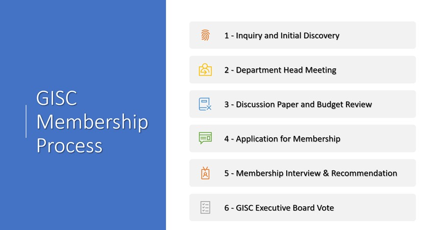 GISC Membership Process