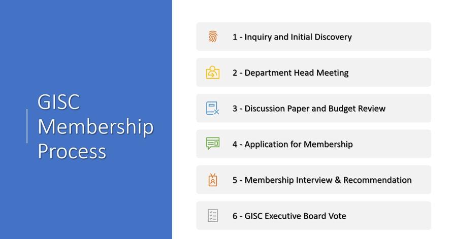 GISC Membership Process